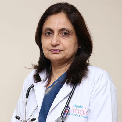 Dr Seema Theraja
