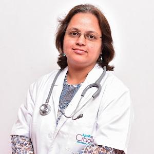Dr. Poornima Ramakrishna - Best Gynecologist in Bengaluru